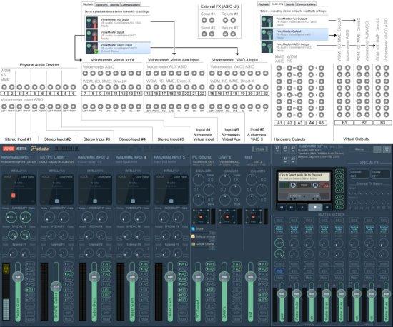 VoiceMeeter Potato 3.0.1.4 Crack With License Key Latest 2021 Free