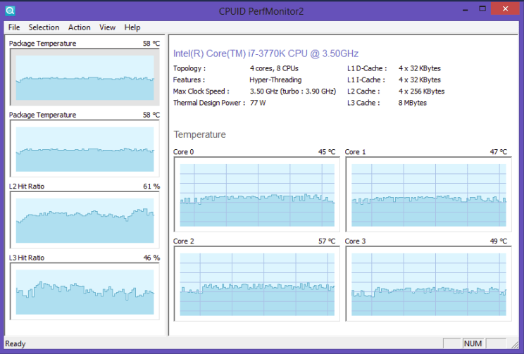 CPUID PerfMonitor 2 Free Download Portable