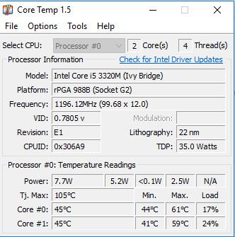 2019 Best CPU Temperature Monitoring Programs Windows 10 - Guide