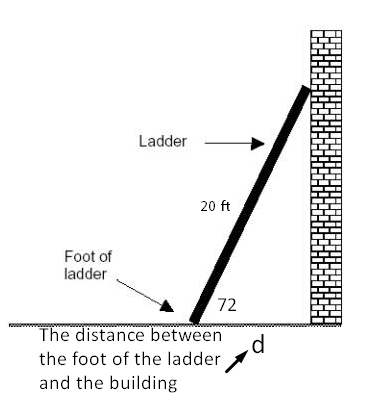 A 20 foot ladder leans against a...
