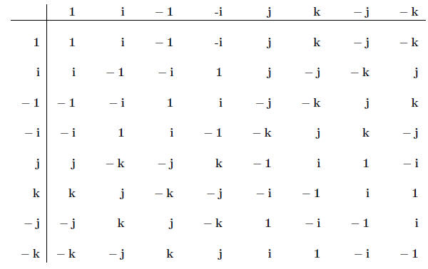 Math 441 assignment 8 solutions