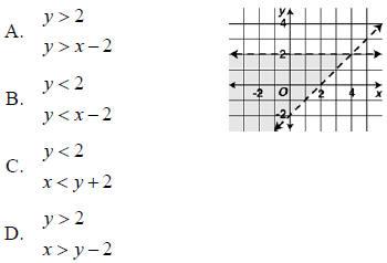 Algebra 1b cbe sample exam