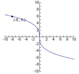 Math 1120 exam review 2
