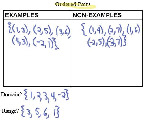 Quadratic Function In Vertex Form Solver
