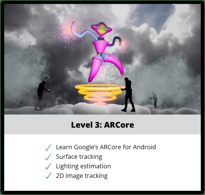 ARMD_Level3