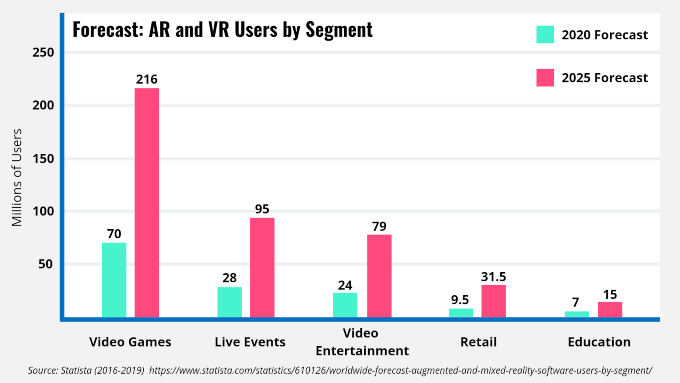 VR-and-AR-User-Base-Forecast_Small