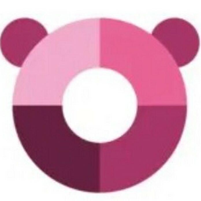 Panda Dome Antivirus for Mac