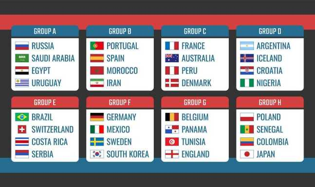 World-Cup-2018-Groups