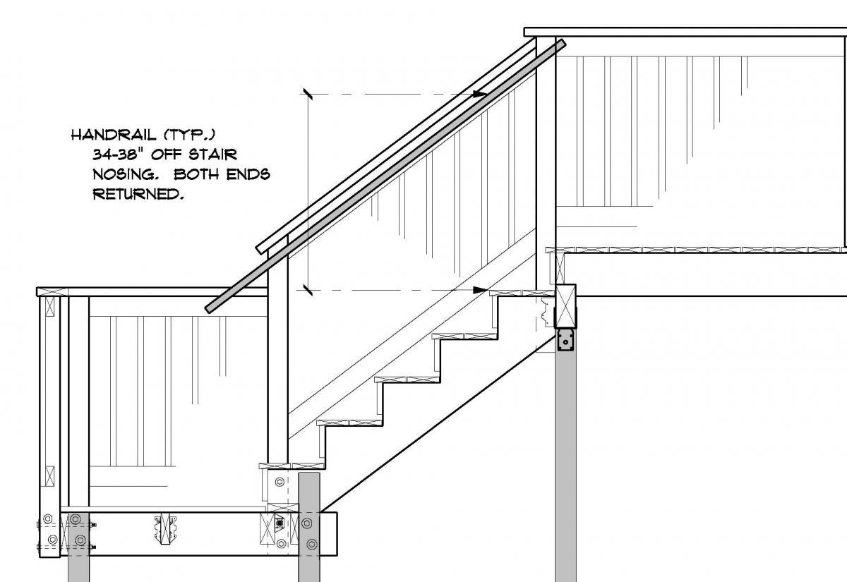 Ontario Building Code Balcony Railing Height