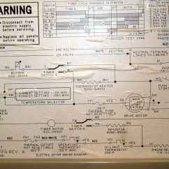 Kenmore Dryer Thermostat Wiring Diagram Farmall Super M Electric Clothes Rebuild The Smell Of
