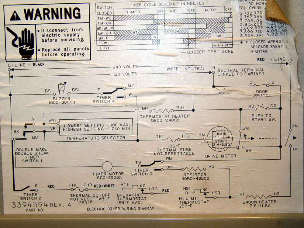 medium resolution of kenmore clothes dryer 110 96282100 wiring diagram