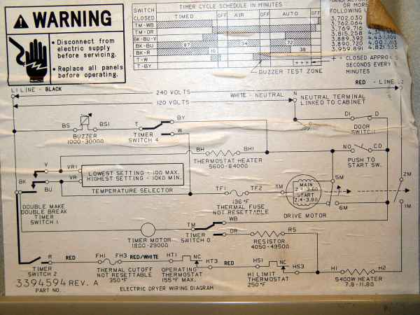 Kenmore Electric Dryer Wiring Diagram - Exploring Mars on