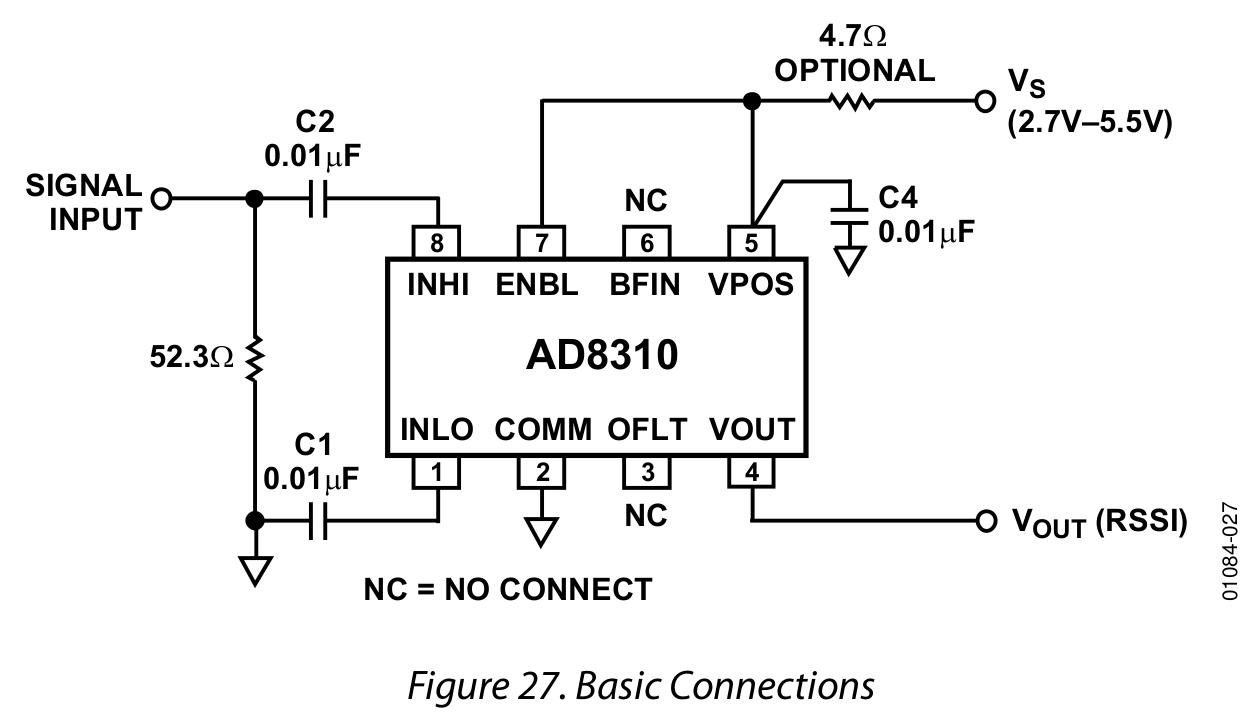 Ad Log Amp Module Lf Response