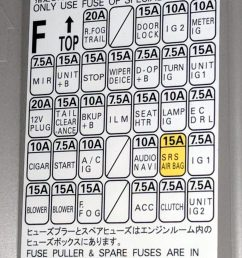 subaru forester fuse boxes the smell of molten projects in the morning 2010 subaru forester fuse box diagram subaru forester fuse box diagram [ 1125 x 1500 Pixel ]
