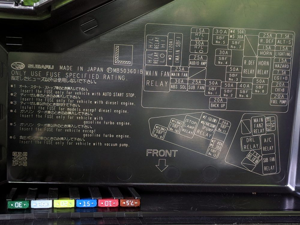 medium resolution of 2011 subaru forester fuse box wiring diagram papersubaru forester fuse boxes the smell of molten projects