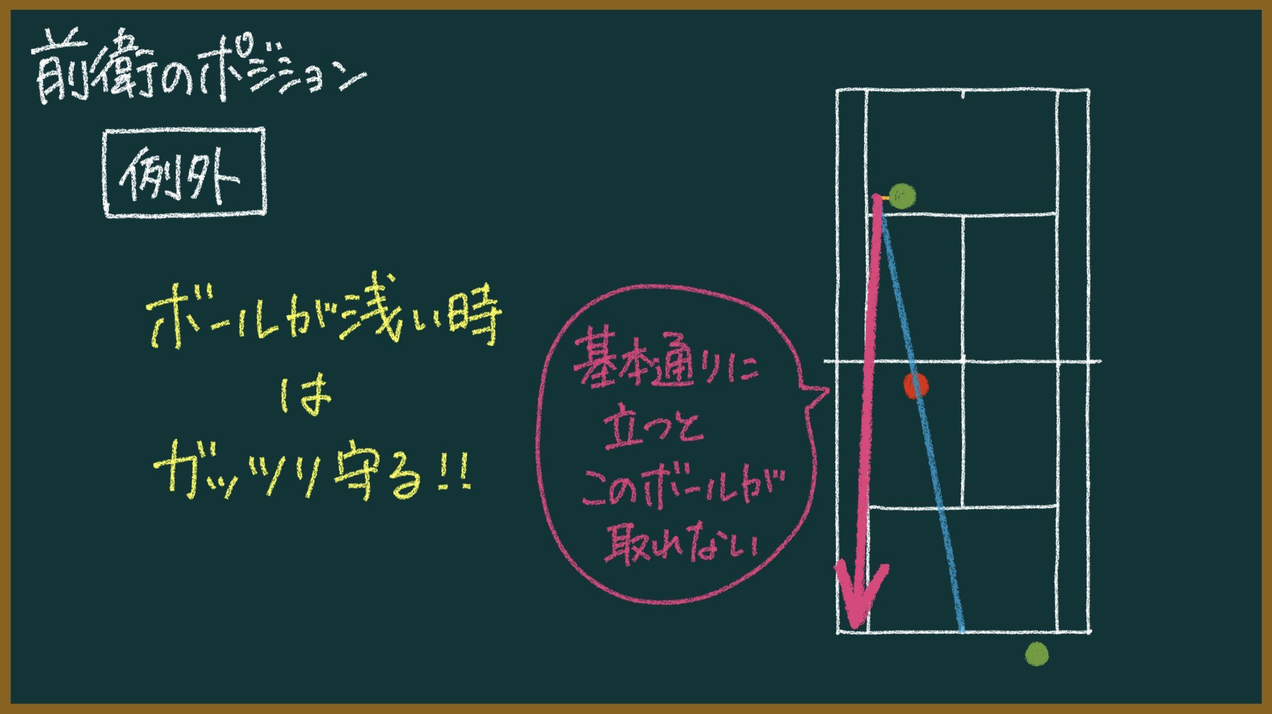 【ソフトテニス】前衛のポジション取り(立ち位置)を解説【図解】