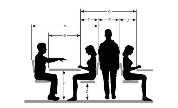 Designer Guides – Seating Standards