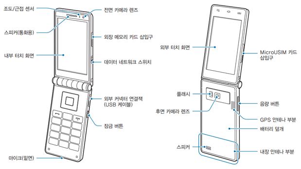 Se filtra Samsung Galaxy Folder