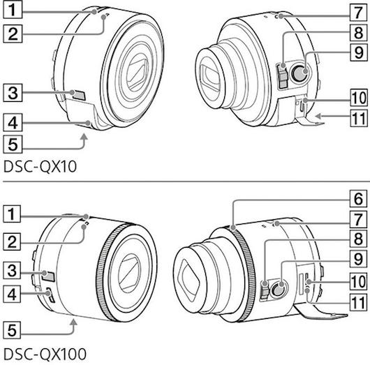 Se confirma lentes inalámbricas de Sony