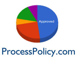 ProcessPolicy