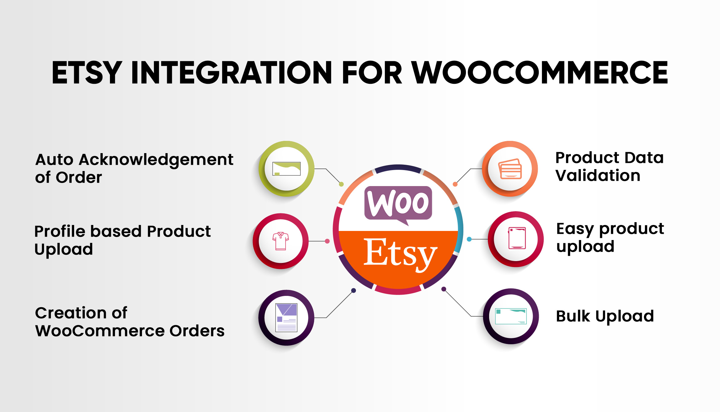 Etsy Integration for WooCommerce v1.1.2