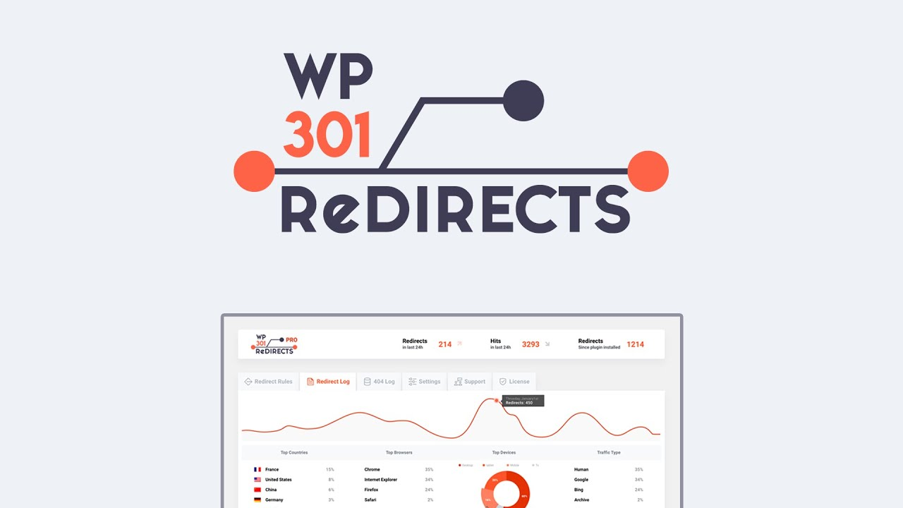 WP 301 Redirects Pro v5.72 NULLED