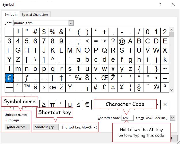 Symbol name, Keyboard shortcut and Character code