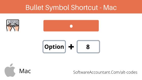 bullet shortcut Mac