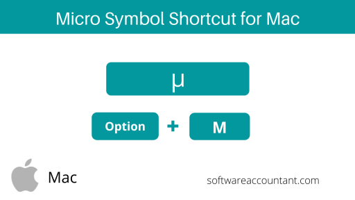 Micro sign shortcut Mac
