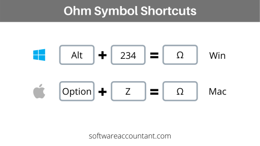 ohm symbol shortcut