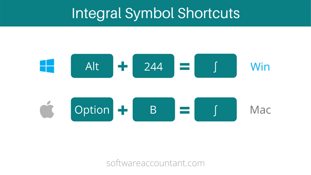 integral symbol alt code shortcuts