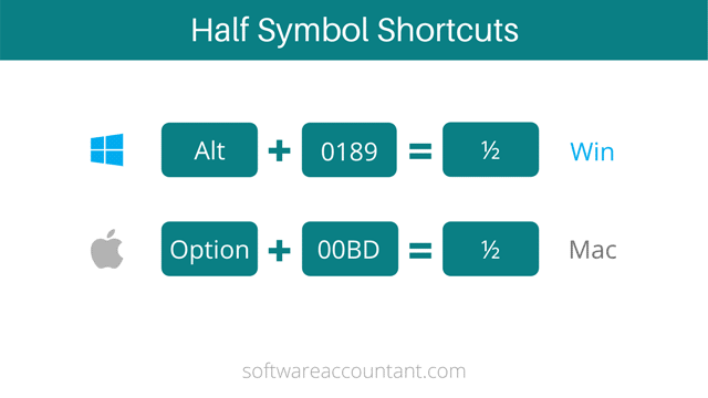 One Half symbol shortcut for Windows and Mac