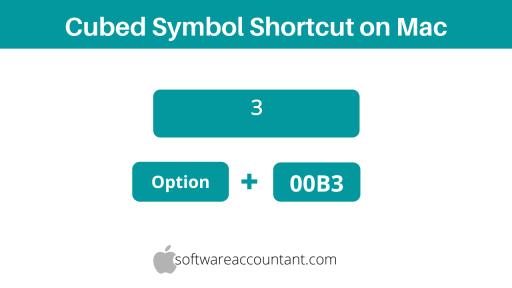 cubed symbol shortcut on Mac