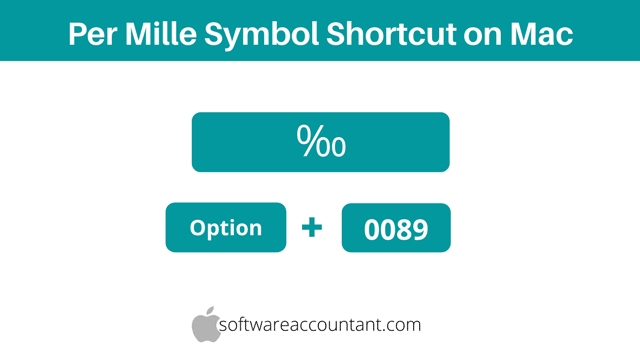 per mille shortcut for Mac