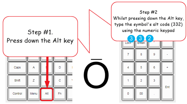 Illustration of O macron alt code on Windows Keyboard