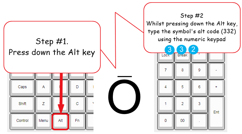 Illustration of O macron alt code on Windows Keyboard