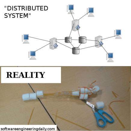 distributedsystem