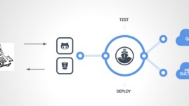 continuous delivery and test automation