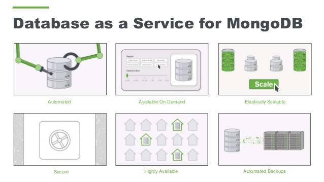 Cloud Database Performance: Scaling MongoDB Atlas - Software