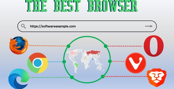 The best browser 2020