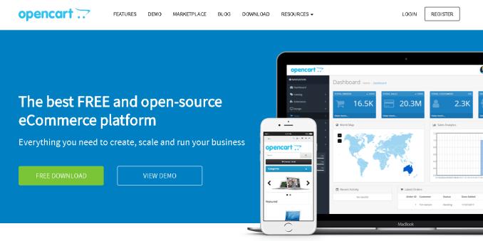 best ecommerce platforms best ecommerce software