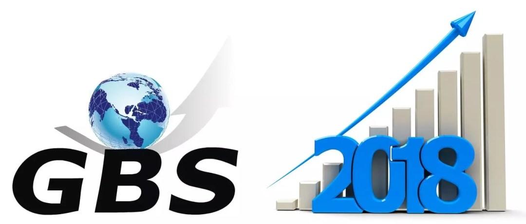 GBS, Software Contable con NIIF y NICSP