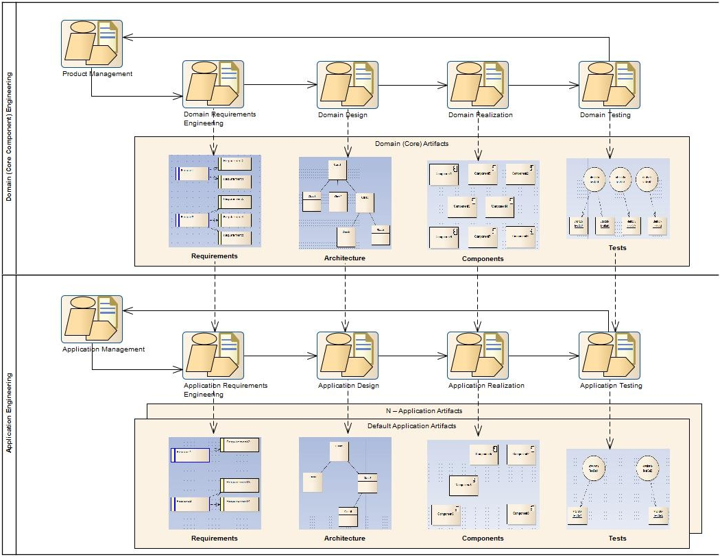 Systems Engineering Context Diagram