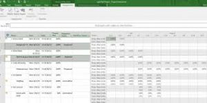 Microsoft Project Professional 2017 Product Key + Activator is Here!