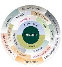 Tally ERP 9 Crack Release 6.5 License Key!
