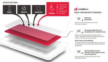 5 Ways Machine Learning Can Thwart Phishing Attacks