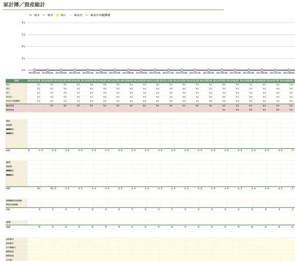 家計簿/資産表