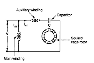 capacitor start induction run motor « Sohail Ansari