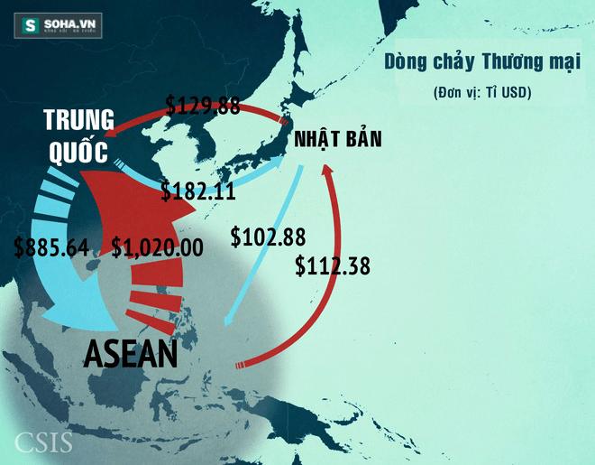10 tấm bản đồ về thực trạng biển Đông trước phán quyết của PCA - Ảnh 10.