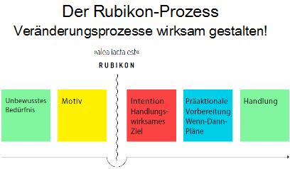 Rubikon-Prozess-ZRM